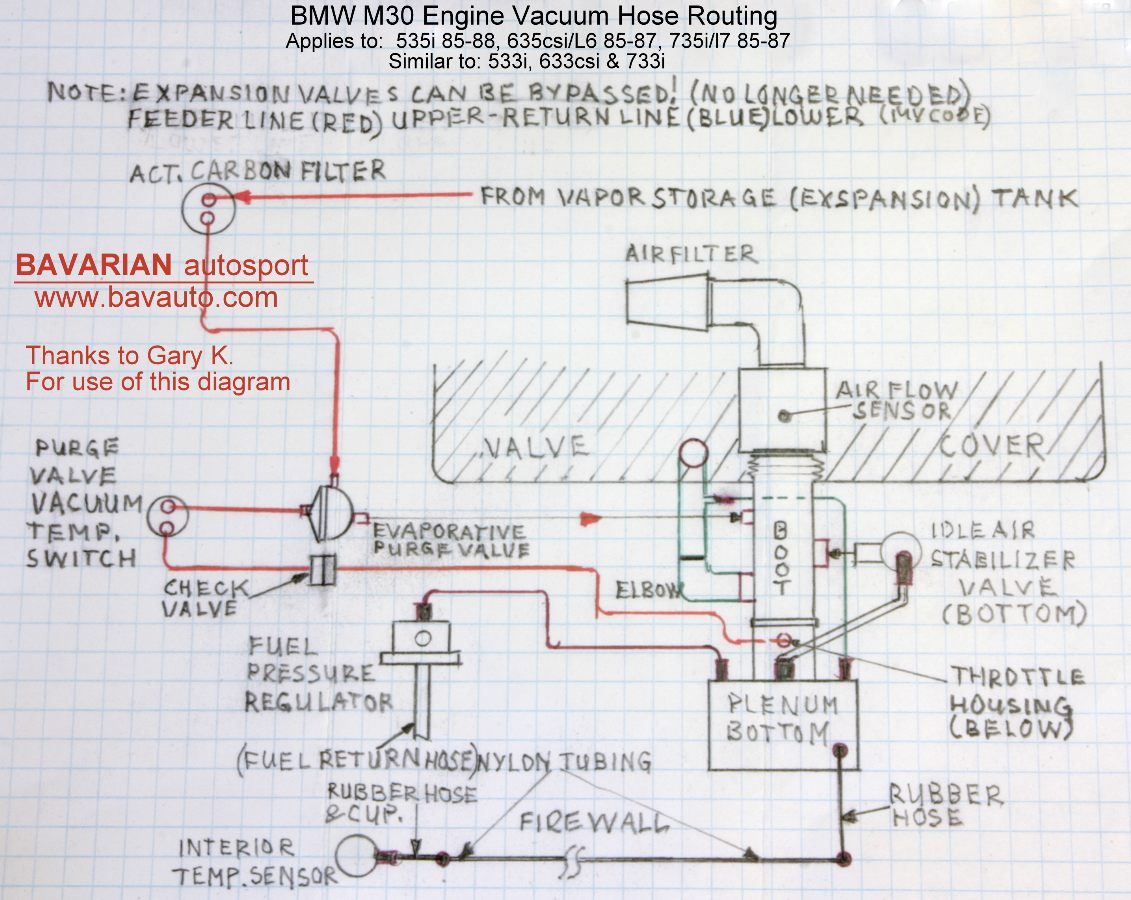 M30_Vacuum_Hose_Routing 0061 bmw m30 wiring diagram bmw wiring diagrams instruction Basic Electrical Wiring Diagrams at edmiracle.co