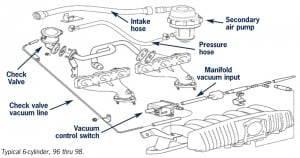 bmw e46 wiring diagram radio bmw secondary air system fault code diagnosing how to diy