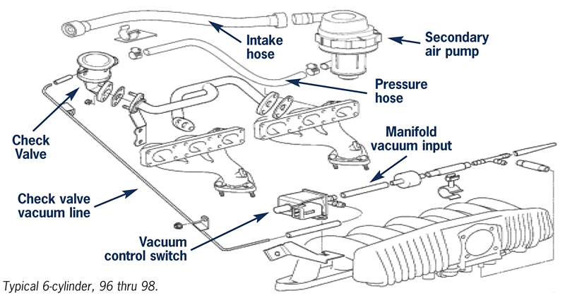E46 Vacuum Diagram BMW Engine €� Wiring Diagrams Jsquaredco