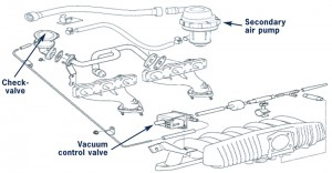 BMW and MINI – Diagnosing Common Fault Codes – How To, DIY