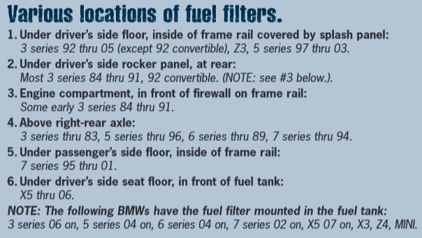 Location_chart bmw diy video replacing an under car fuel filter how to